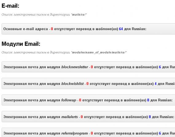 Модули email
