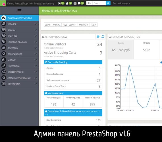 Админ панель PrestaShop v1.6