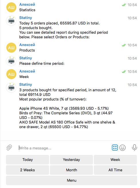Вы также можете получить информацию по проданным товарам за любой временной период